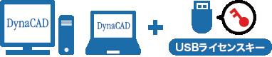 DynaCAD DynaCAD+USBライセンスキー